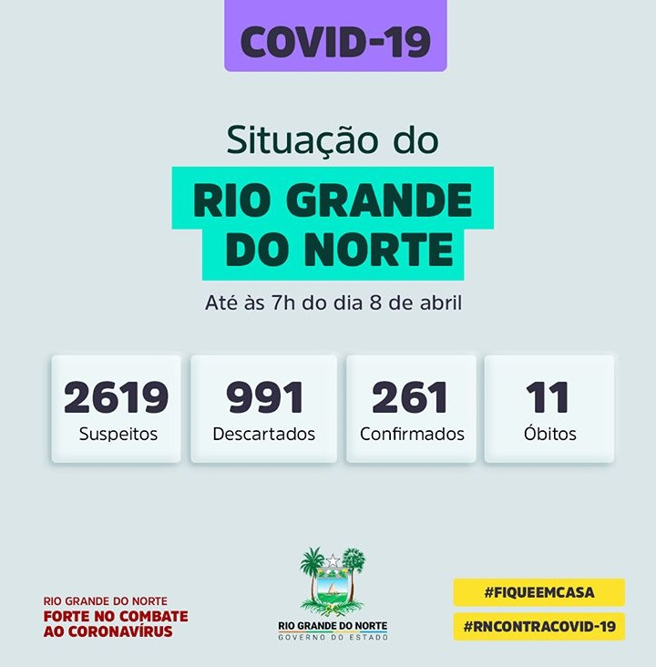 covid 5