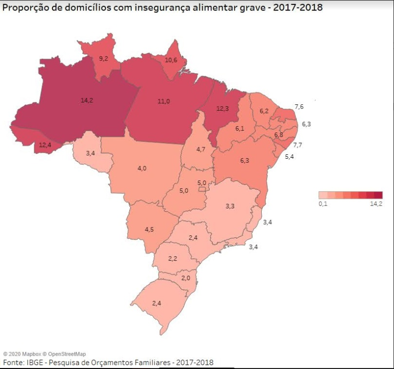 Fome: Número de residências em insegurança alimentar grave corresponde a 7,6% dos domicílios potiguares