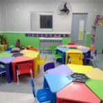 Quais são os desafios da educação infantil na rede pública em natal