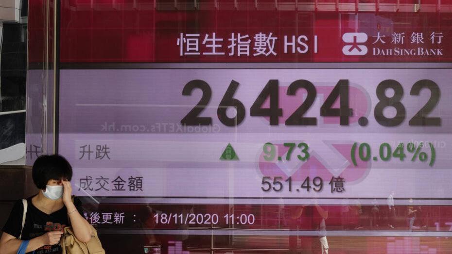 Bolsas da europa 'travam', apesar de notícias positivas contra covid; Ásia fecha com mercados mistos