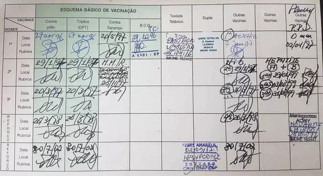 Confira quais documentos serão necessários para receber vacina contra a covid-19