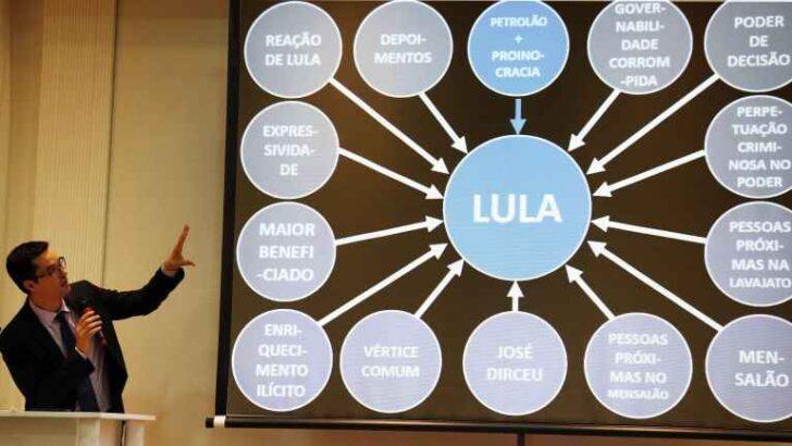 Caso lula: lewandowski autoriza stj a usar mensagens da lava jato contra procuradores