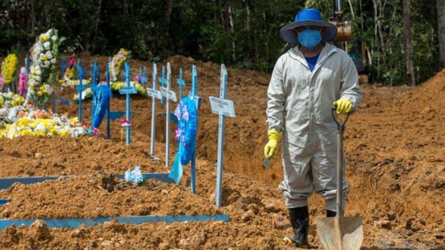 Brasil registra 3.650 mortes por covid-19, novo recorde em 24 horas