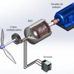 Dispositivo desenvolvido no ifrn tem patente concedida pelo instituto nacional da propriedade industrial (inpi)