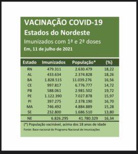vacina rn